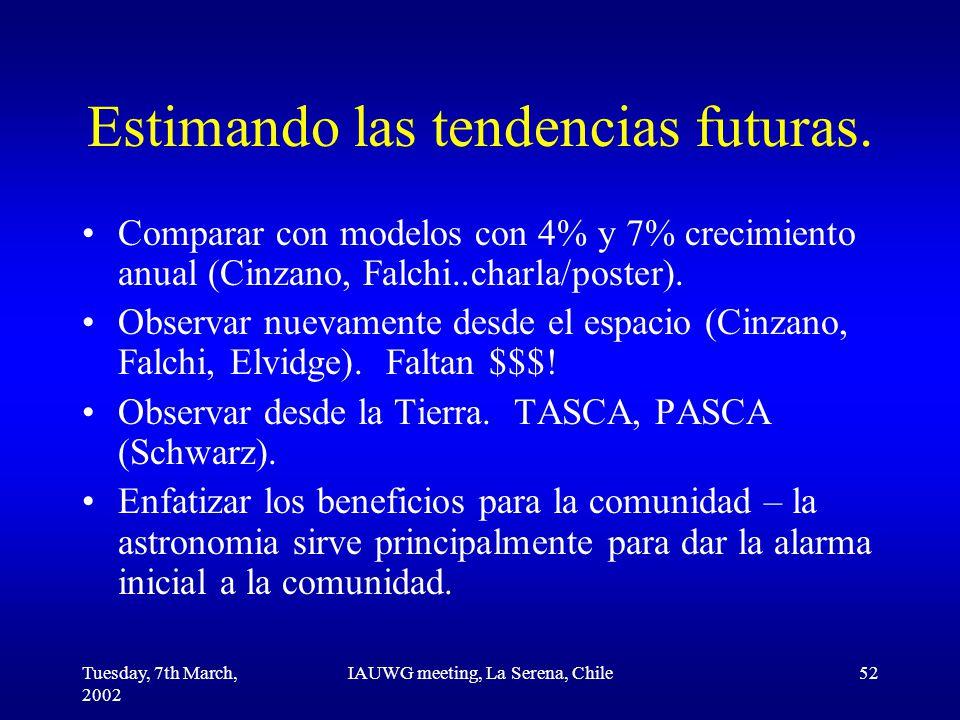 Tuesday, 7th March, 2002 IAUWG meeting, La Serena, Chile52 Estimando las tendencias futuras.