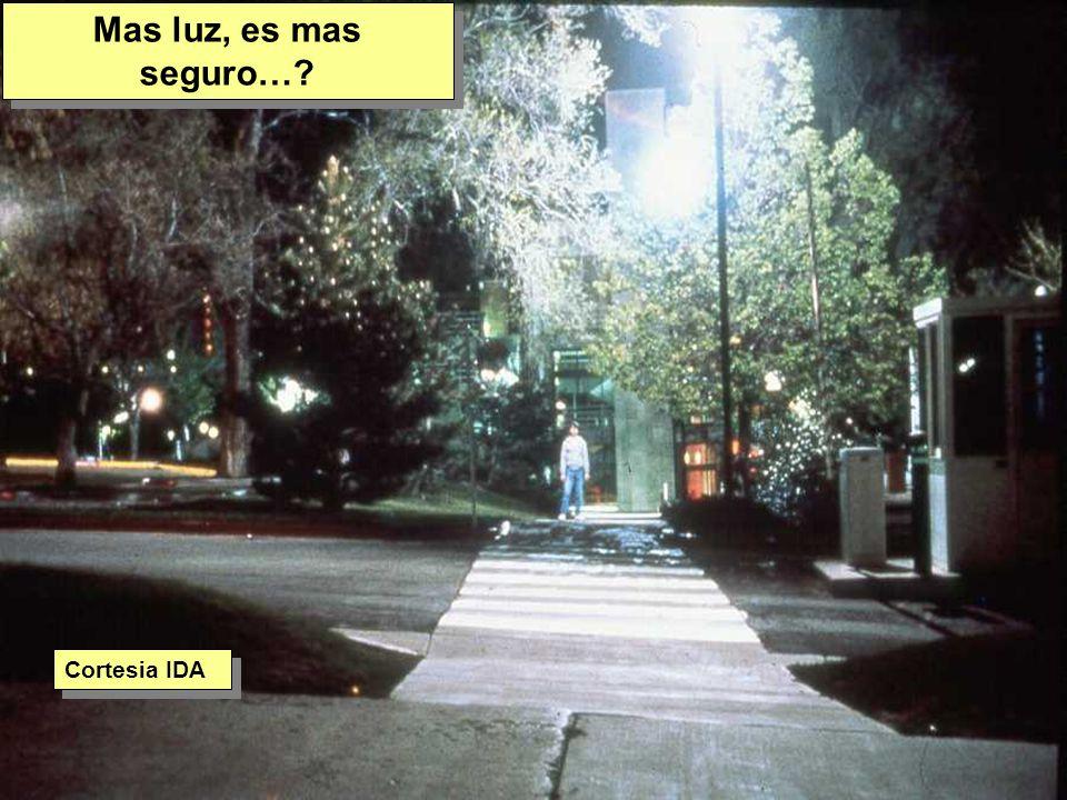 Tuesday, 7th March, 2002 IAUWG meeting, La Serena, Chile7 Mas luz, es mas seguro… Cortesia IDA