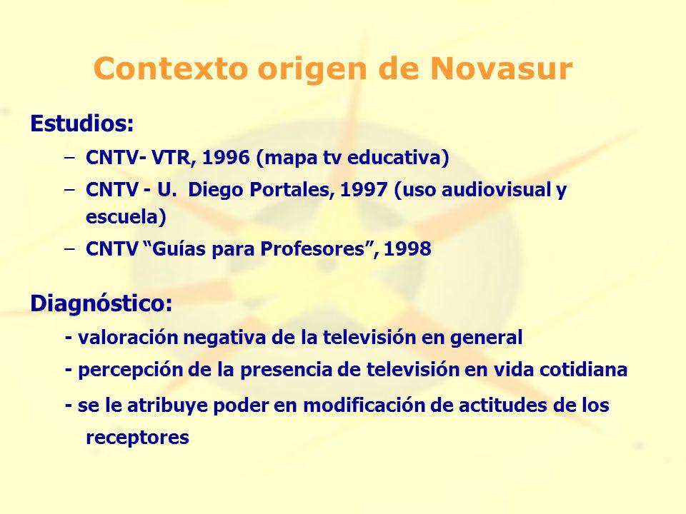 Estudios: –CNTV- VTR, 1996 (mapa tv educativa) –CNTV - U.