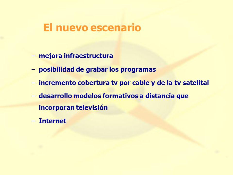 El nuevo escenario –mejora infraestructura –posibilidad de grabar los programas –incremento cobertura tv por cable y de la tv satelital –desarrollo modelos formativos a distancia que incorporan televisión –Internet
