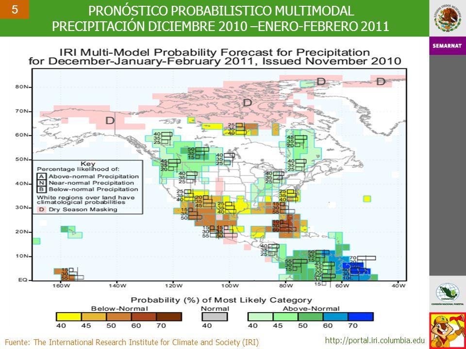 http://portal.iri.columbia.edu Fuente: The International Research Institute for Climate and Society (IRI) 5 PRONÓSTICO PROBABILISTICO MULTIMODAL PRECIPITACIÓN DICIEMBRE 2010 –ENERO-FEBRERO 2011
