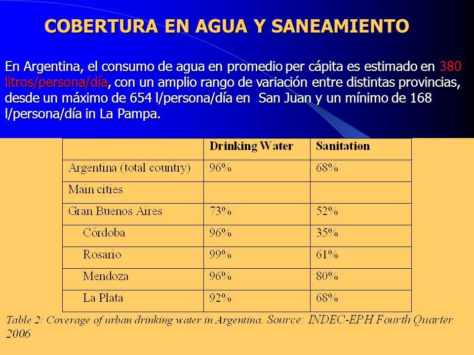 En Argentina, el consumo de agua en promedio per cápita es estimado en 380 litros/persona/día, con un amplio rango de variación entre distintas provincias, desde un máximo de 654 l/persona/día en San Juan y un mínimo de 168 l/persona/día in La Pampa.