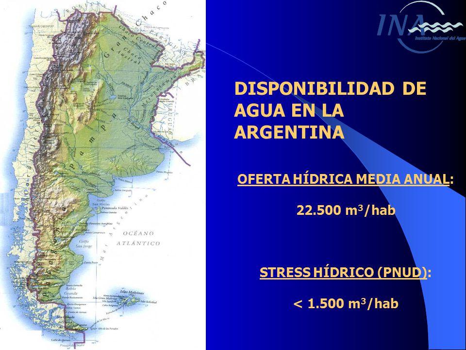 DISPONIBILIDAD DE AGUA EN LA ARGENTINA OFERTA HÍDRICA MEDIA ANUAL: 22.500 m 3 /hab STRESS HÍDRICO (PNUD): < 1.500 m 3 /hab