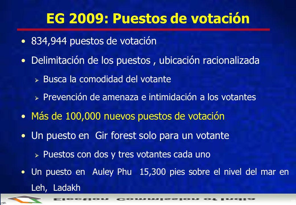 10 EG 2009: Puestos de votación 834,944 puestos de votación Delimitación de los puestos, ubicación racionalizada  Busca la comodidad del votante  Prevención de amenaza e intimidación a los votantes Más de 100,000 nuevos puestos de votación Un puesto en Gir forest solo para un votante  Puestos con dos y tres votantes cada uno Un puesto en Auley Phu 15,300 pies sobre el nivel del mar en Leh, Ladakh
