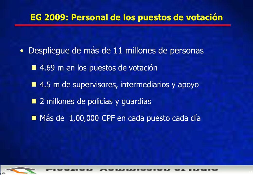 11 EG 2009: Personal de los puestos de votación Despliegue de más de 11 millones de personas 4.69 m en los puestos de votación 4.5 m de supervisores, intermediarios y apoyo 2 millones de policías y guardias Más de 1,00,000 CPF en cada puesto cada día