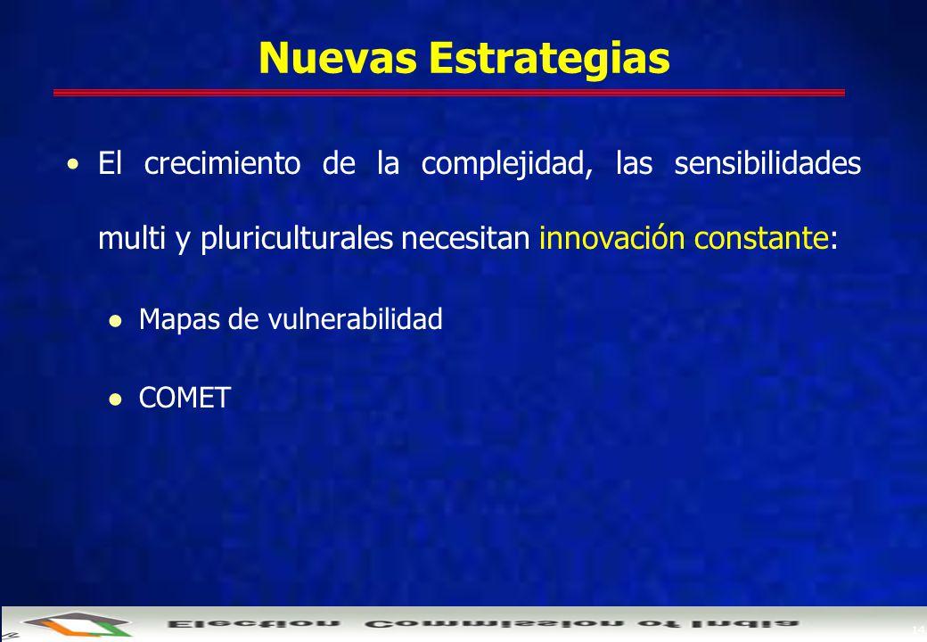 14 Nuevas Estrategias El crecimiento de la complejidad, las sensibilidades multi y pluriculturales necesitan innovación constante: ●Mapas de vulnerabilidad ●COMET