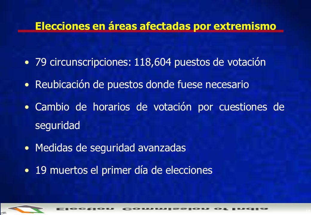 18 Elecciones en áreas afectadas por extremismo 79 circunscripciones: 118,604 puestos de votación Reubicación de puestos donde fuese necesario Cambio de horarios de votación por cuestiones de seguridad Medidas de seguridad avanzadas 19 muertos el primer día de elecciones