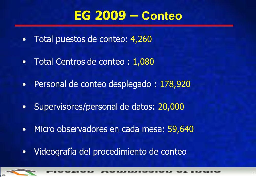 22 EG 2009 – Conteo Total puestos de conteo: 4,260 Total Centros de conteo : 1,080 Personal de conteo desplegado : 178,920 Supervisores/personal de datos: 20,000 Micro observadores en cada mesa: 59,640 Videografía del procedimiento de conteo