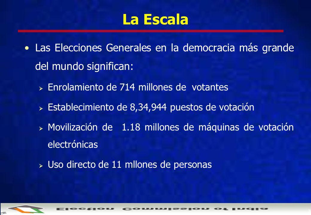 3 La Escala Las Elecciones Generales en la democracia más grande del mundo significan:  Enrolamiento de 714 millones de votantes  Establecimiento de 8,34,944 puestos de votación  Movilización de 1.18 millones de máquinas de votación electrónicas  Uso directo de 11 mllones de personas