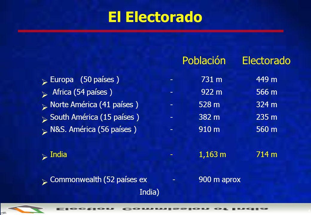 4 El Electorado Población Electorado  Europa (50 países )- 731 m449 m  Africa (54 países ) - 922 m566 m  Norte América (41 países )- 528 m324 m  South América (15 países )- 382 m235 m  N&S.
