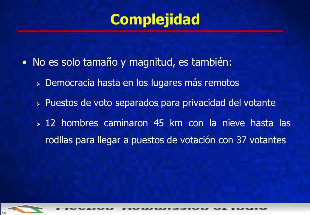 6 Complejidad No es solo tamaño y magnitud, es también:  Democracia hasta en los lugares más remotos  Puestos de voto separados para privacidad del votante  12 hombres caminaron 45 km con la nieve hasta las rodllas para llegar a puestos de votación con 37 votantes