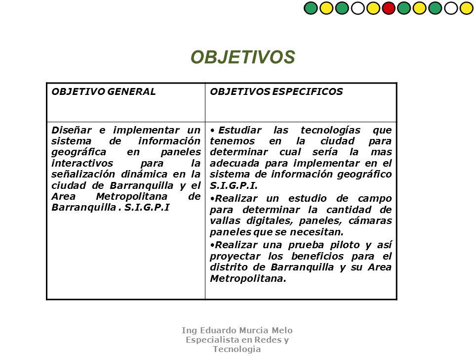 Ing Eduardo Murcia Melo Especialista en Redes y Tecnologia OBJETIVOS OBJETIVO GENERALOBJETIVOS ESPECIFICOS Diseñar e implementar un sistema de información geográfica en paneles interactivos para la señalización dinámica en la ciudad de Barranquilla y el Area Metropolitana de Barranquilla.