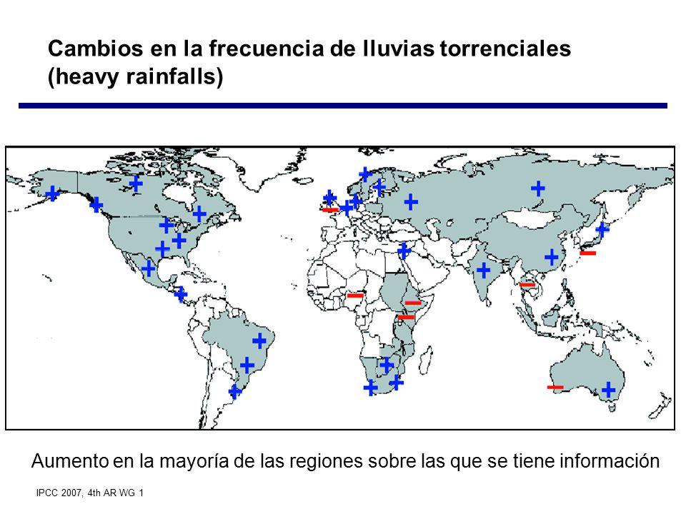 Cambios en la frecuencia de lluvias torrenciales (heavy rainfalls) Aumento en la mayoría de las regiones sobre las que se tiene información IPCC 2007, 4th AR WG 1