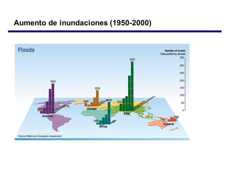 Aumento de inundaciones (1950-2000)