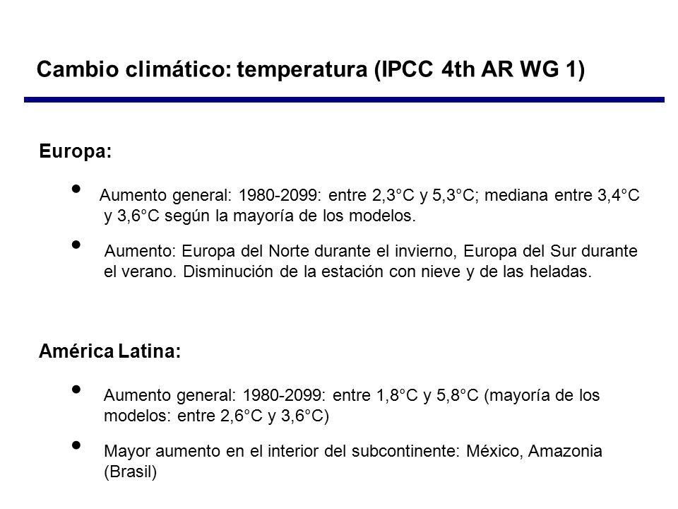 Europa: Aumento general: 1980-2099: entre 2,3°C y 5,3°C; mediana entre 3,4°C y 3,6°C según la mayoría de los modelos.