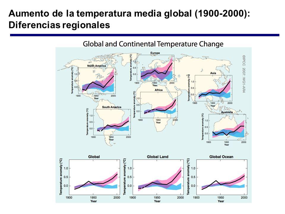 Aumento de la temperatura media global (1900-2000): Diferencias regionales