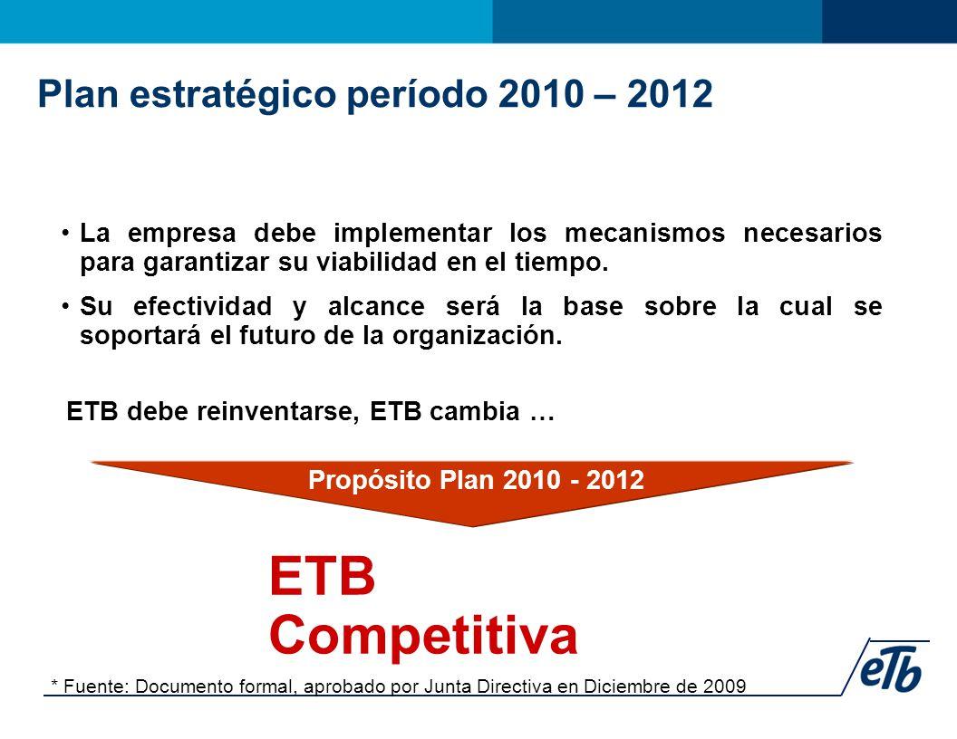 ETB Competitiva Plan estratégico período 2010 – 2012 La empresa debe implementar los mecanismos necesarios para garantizar su viabilidad en el tiempo.