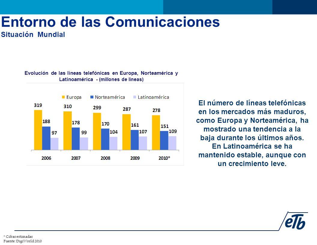 Entorno de las Comunicaciones Situación Mundial El número de líneas telefónicas en los mercados más maduros, como Europa y Norteamérica, ha mostrado una tendencia a la baja durante los últimos años.