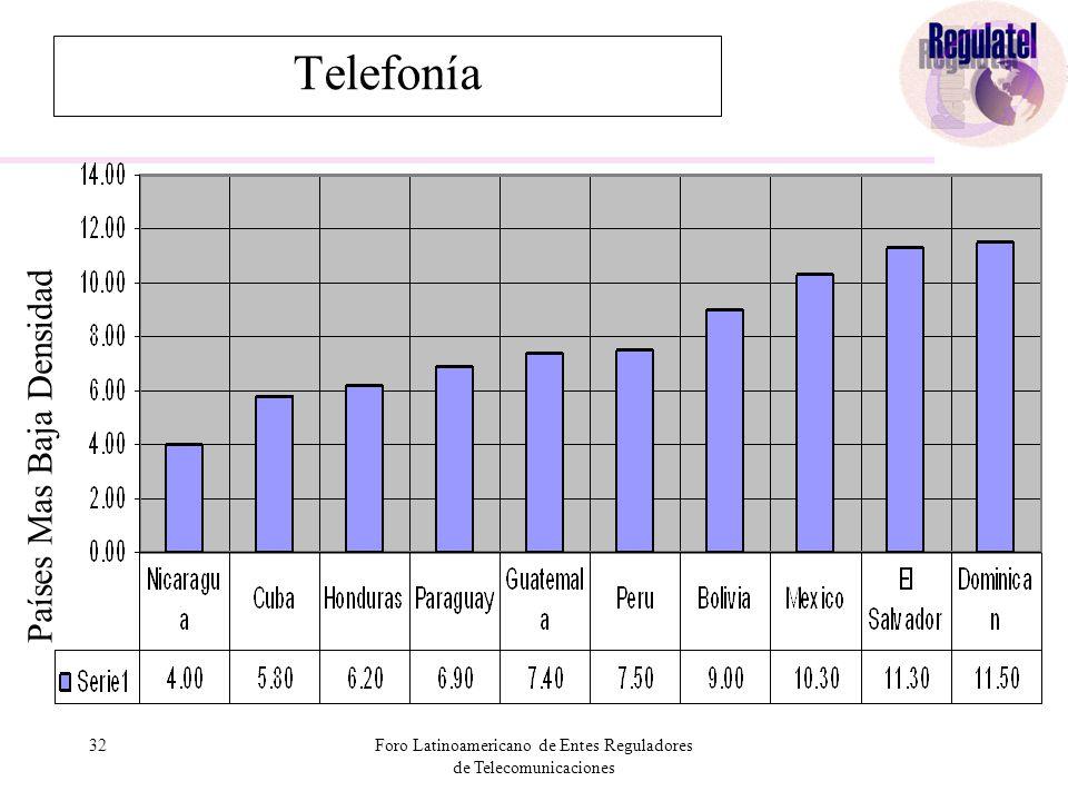 32Foro Latinoamericano de Entes Reguladores de Telecomunicaciones Telefonía Países Mas Baja Densidad
