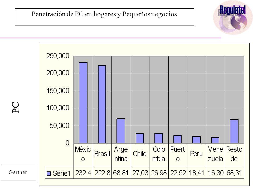 33Foro Latinoamericano de Entes Reguladores de Telecomunicaciones Penetración de PC en hogares y Pequeños negocios PC Gartner