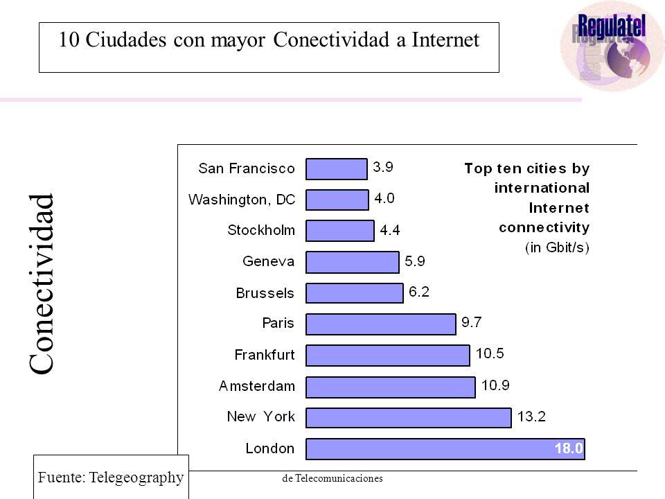 36Foro Latinoamericano de Entes Reguladores de Telecomunicaciones 10 Ciudades con mayor Conectividad a Internet Conectividad Fuente: Telegeography