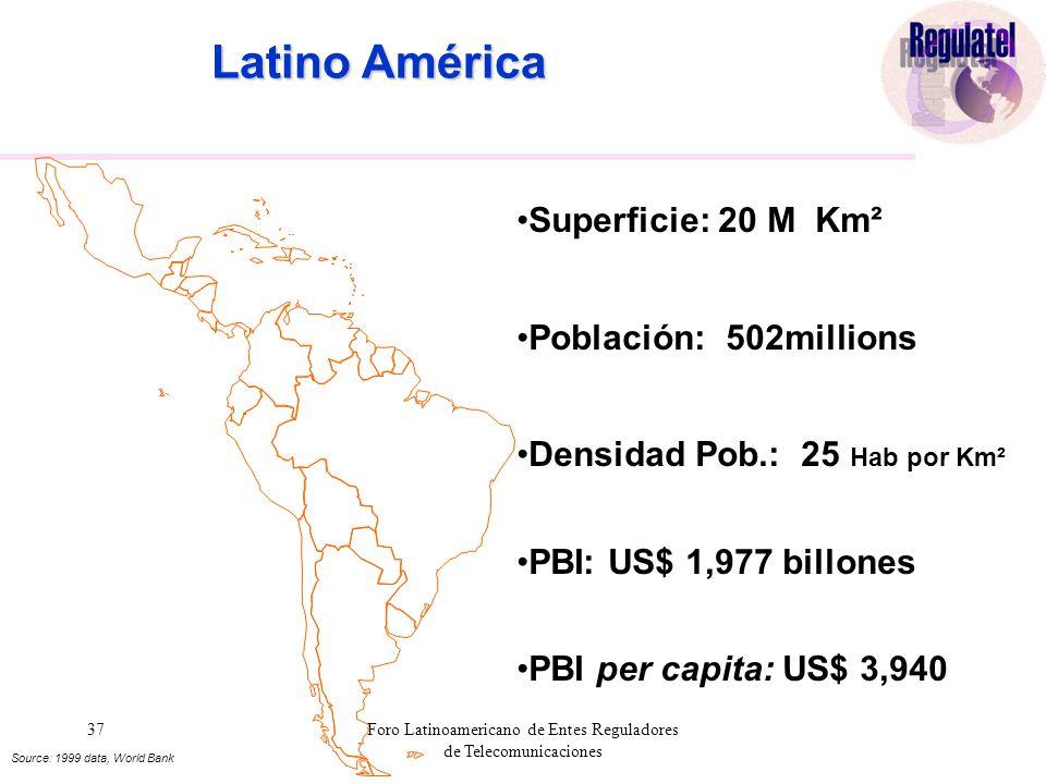 37Foro Latinoamericano de Entes Reguladores de Telecomunicaciones Latino América Superficie: 20 M Km² Población: 502millions Densidad Pob.: 25 Hab por Km² PBI: US$ 1,977 billones PBI per capita: US$ 3,940 Source: 1999 data, World Bank