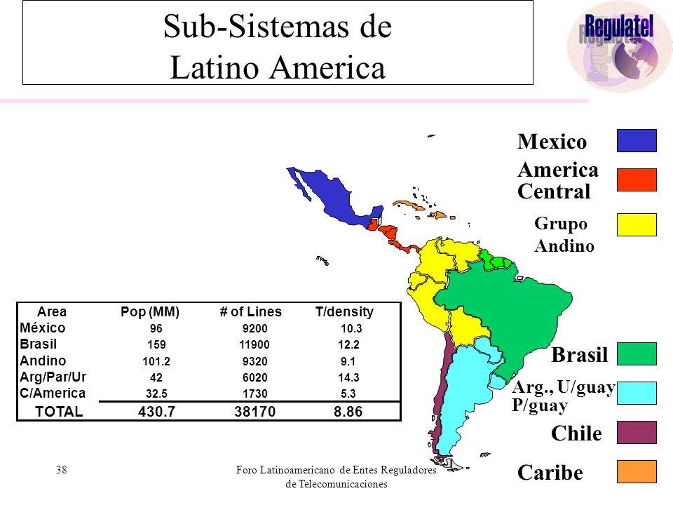 38Foro Latinoamericano de Entes Reguladores de Telecomunicaciones Mexico America Central Grupo Andino Brasil Arg., U/guay P/guay Chile Caribe AreaPop (MM)# of LinesT/density México 96920010.3 Brasil 1591190012.2 Andino 101.293209.1 Arg/Par/Ur 42602014.3 C/America 32.517305.3 TOTAL430.7381708.86 Sub-Sistemas de Latino America