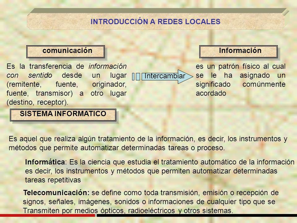 INTRODUCCIÓN A REDES LOCALES comunicación Es la transferencia de información con sentido desde un lugar (remitente, fuente, originador, fuente, transmisor) a otro lugar (destino, receptor).