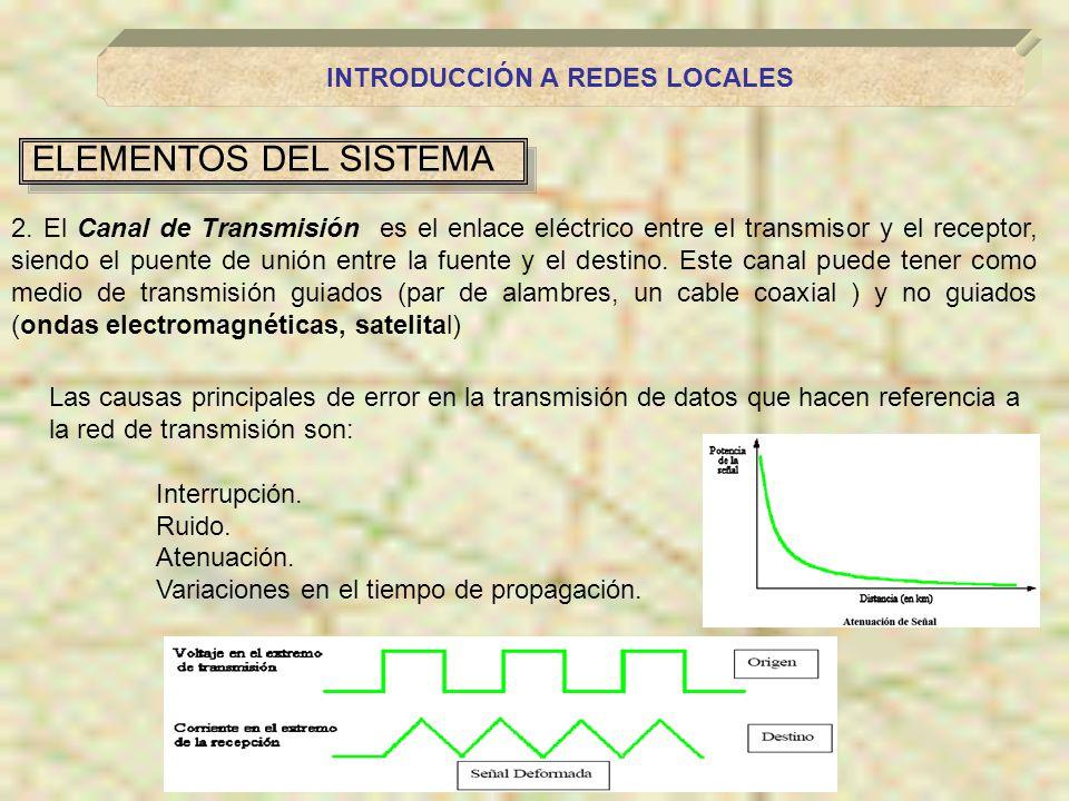 INTRODUCCIÓN A REDES LOCALES 2.