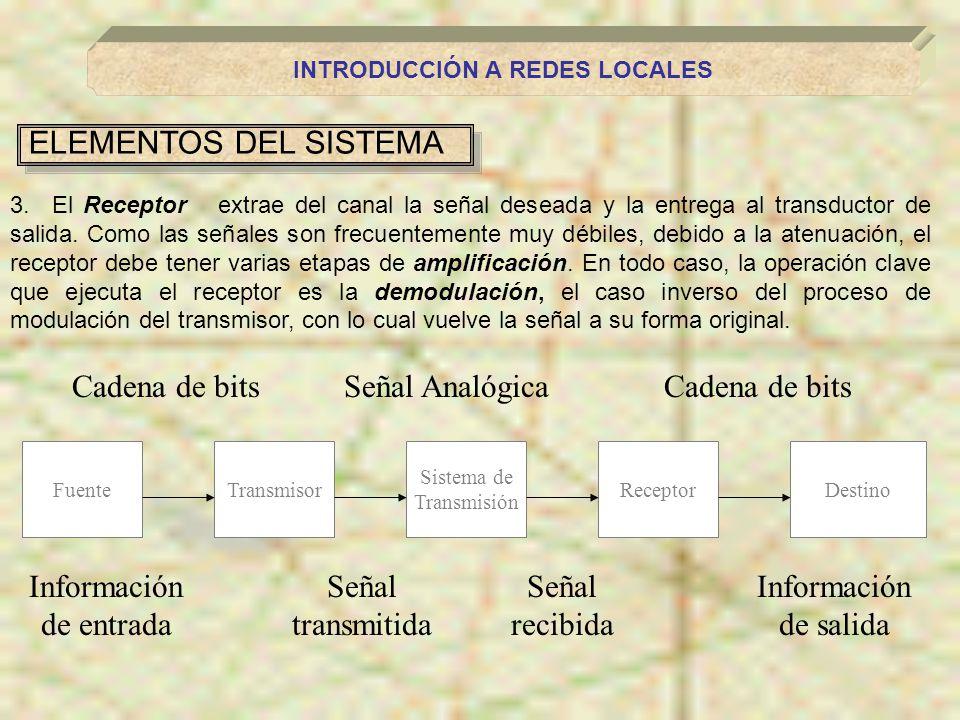 INTRODUCCIÓN A REDES LOCALES 3.