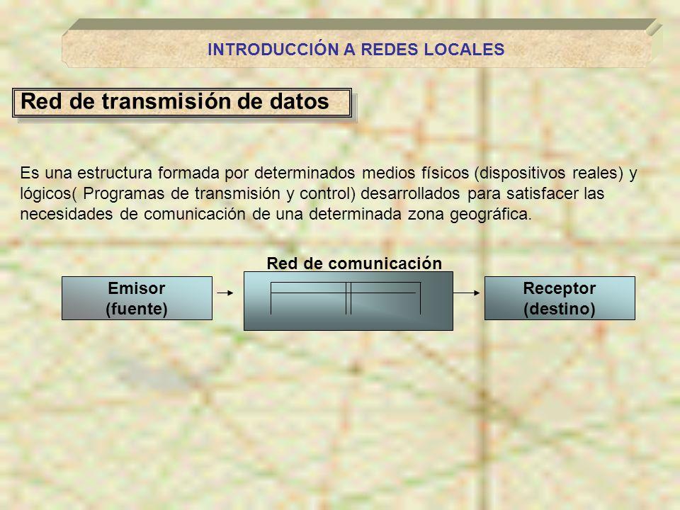 INTRODUCCIÓN A REDES LOCALES Red de transmisión de datos Es una estructura formada por determinados medios físicos (dispositivos reales) y lógicos( Programas de transmisión y control) desarrollados para satisfacer las necesidades de comunicación de una determinada zona geográfica.
