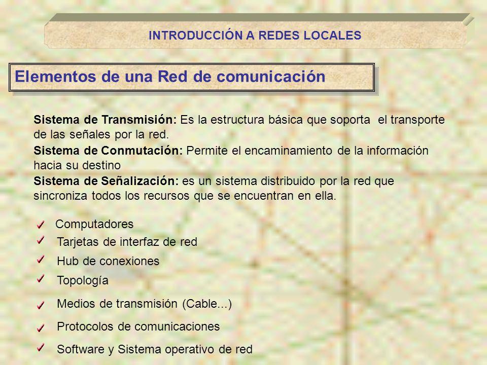 INTRODUCCIÓN A REDES LOCALES Elementos de una Red de comunicación Sistema de Transmisión: Es la estructura básica que soporta el transporte de las señales por la red.