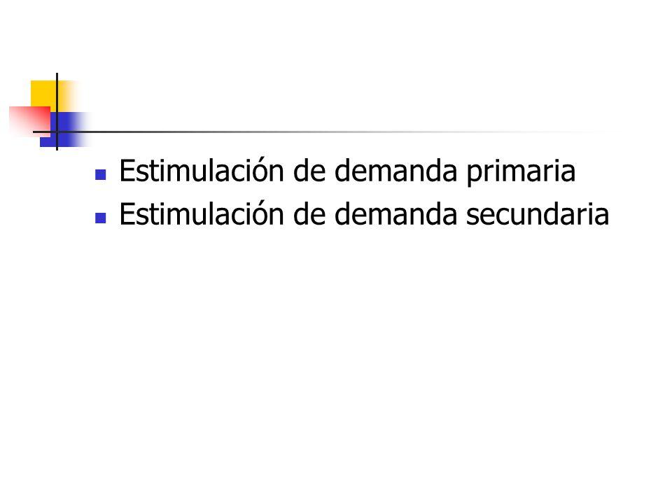 Estimulación de demanda primaria Estimulación de demanda secundaria