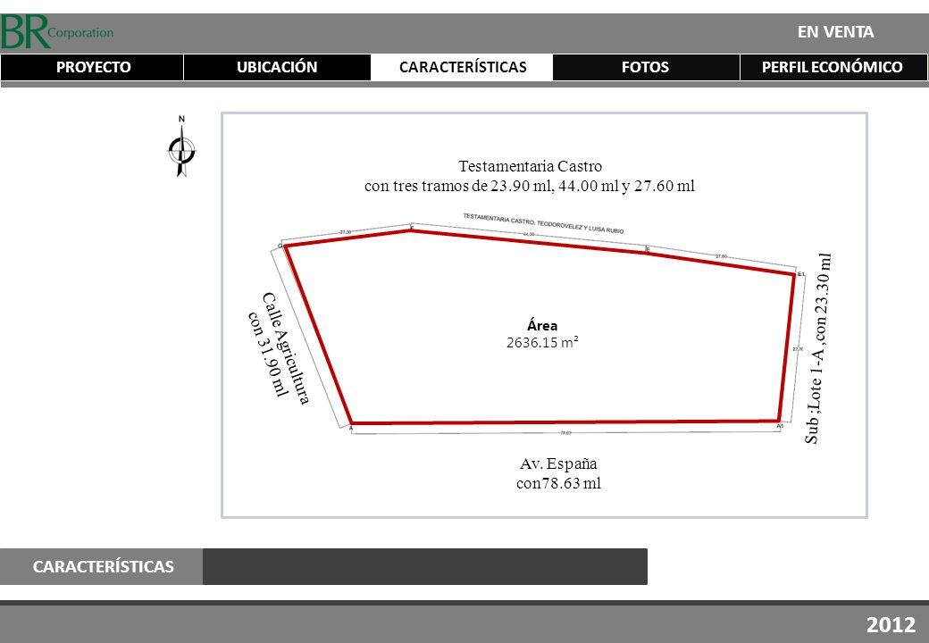 EN VENTA FOTOSPERFIL ECONÓMICOPROYECTO CARACTERÍSTICASUBICACIÓN CARACTERÍSTICAS 2012 Área 2636.15 m² Av.