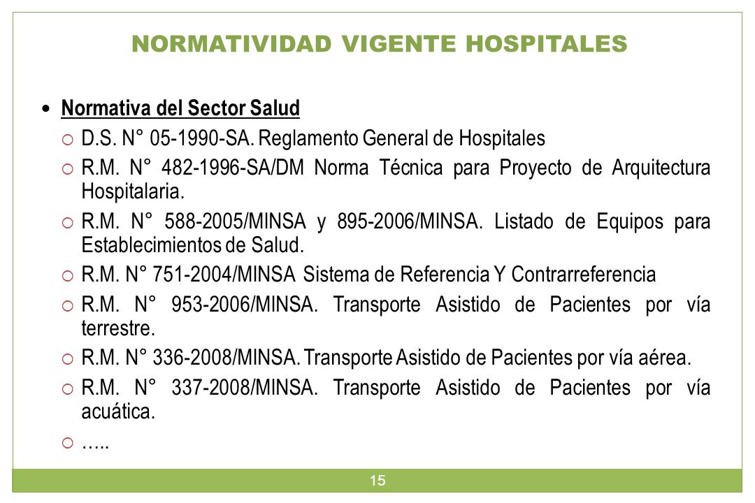NORMATIVIDAD VIGENTE HOSPITALES Normativa del Sector Salud  D.S.