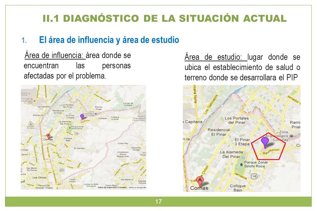 II.1 DIAGNÓSTICO DE LA SITUACIÓN ACTUAL 1.