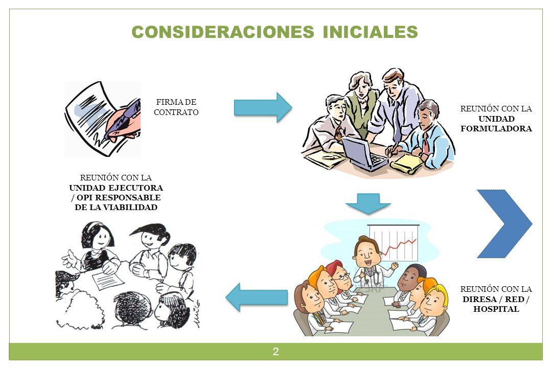 CONSIDERACIONES INICIALES FIRMA DE CONTRATO REUNIÓN CON LA DIRESA / RED / HOSPITAL REUNIÓN CON LA UNIDAD EJECUTORA / OPI RESPONSABLE DE LA VIABILIDAD REUNIÓN CON LA UNIDAD FORMULADORA 2