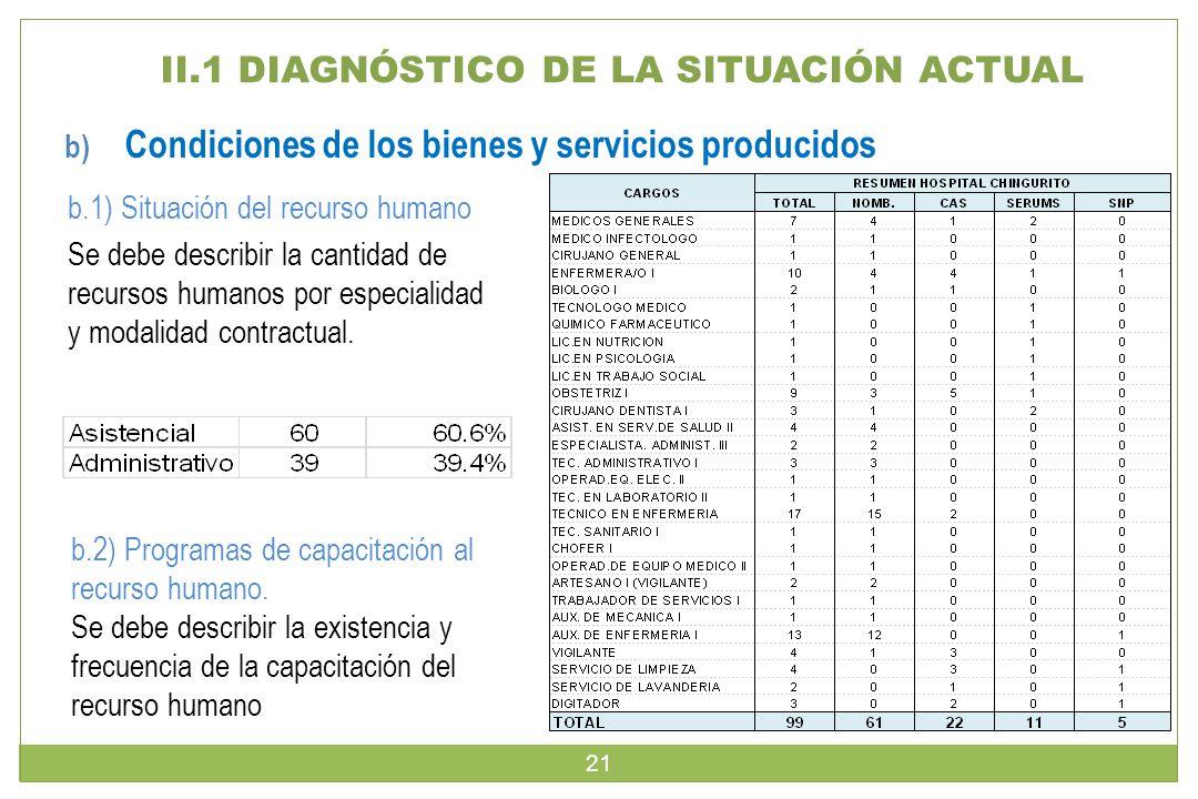 II.1 DIAGNÓSTICO DE LA SITUACIÓN ACTUAL b) Condiciones de los bienes y servicios producidos b.2) Programas de capacitación al recurso humano.