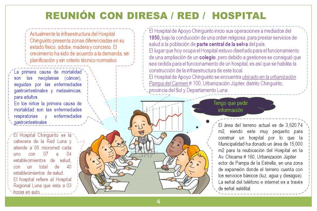 REUNIÓN CON DIRESA / RED / HOSPITAL El Hospital de Apoyo Chinguirito inicio sus operaciones a mediados del 1950, bajo la conducción de una orden religiosa, para prestar servicios de salud a la población de parte central de la selva del país.