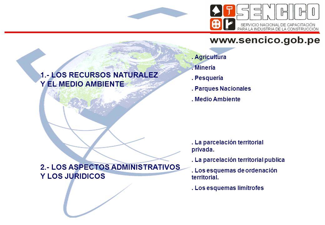 1.- LOS RECURSOS NATURALEZ Y EL MEDIO AMBIENTE 2.- LOS ASPECTOS ADMINISTRATIVOS Y LOS JURIDICOS.