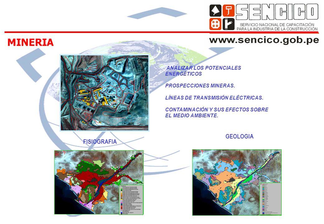 MINERIA FISIOGRAFIA GEOLOGIA ANALIZAR LOS POTENCIALES ENERGÉTICOS PROSPECCIONES MINERAS.