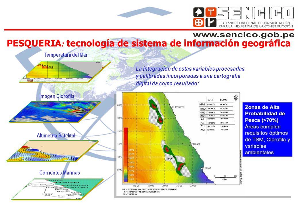 La integración de estas variables procesadas y calibradas incorporadas a una cartografía digital da como resultado: Corrientes Marinas Temperatura del Mar Altimetría Satelital Imagen Clorofila PESQUERIA : tecnología de sistema de información geográfica