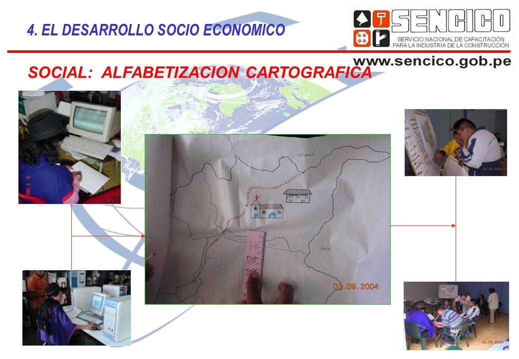 4. EL DESARROLLO SOCIO ECONOMICO SOCIAL: ALFABETIZACION CARTOGRAFICA