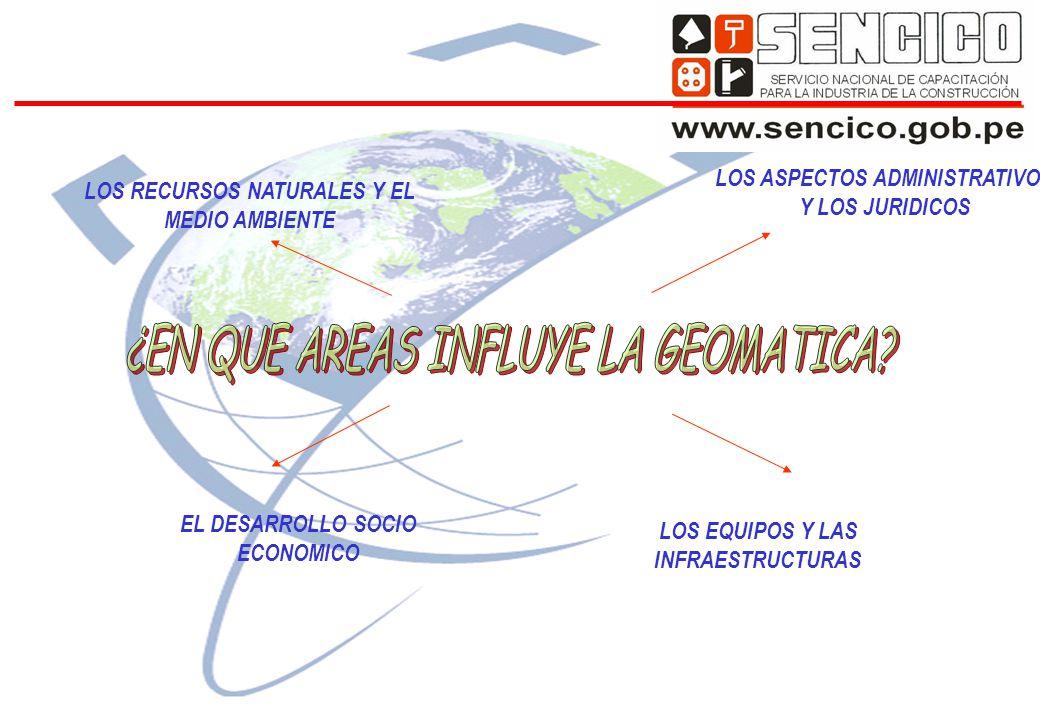 LOS ASPECTOS ADMINISTRATIVOS Y LOS JURIDICOS LOS RECURSOS NATURALES Y EL MEDIO AMBIENTE EL DESARROLLO SOCIO ECONOMICO LOS EQUIPOS Y LAS INFRAESTRUCTURAS