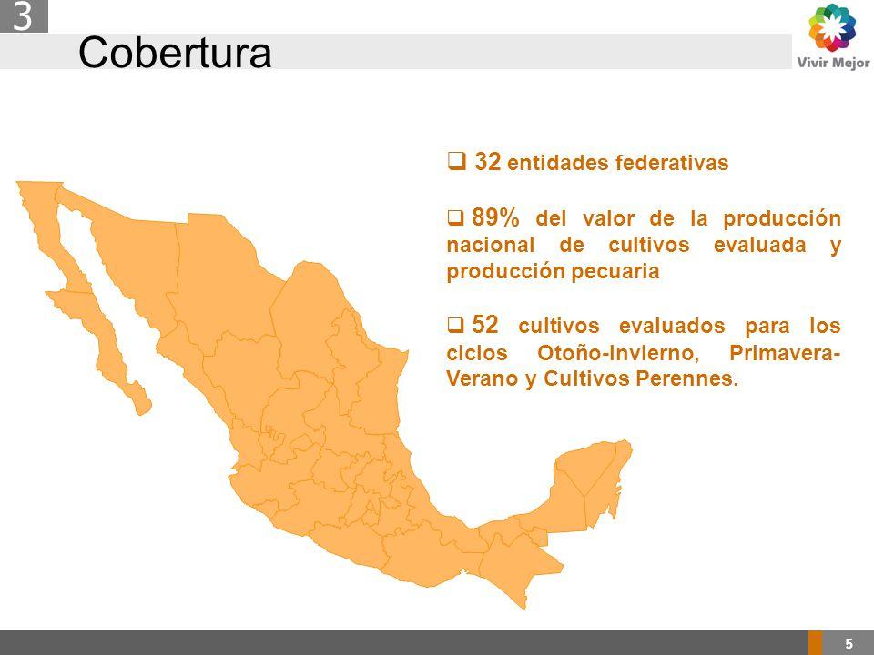 Cobertura 5  32 entidades federativas  89% del valor de la producción nacional de cultivos evaluada y producción pecuaria  52 cultivos evaluados para los ciclos Otoño-Invierno, Primavera- Verano y Cultivos Perennes.