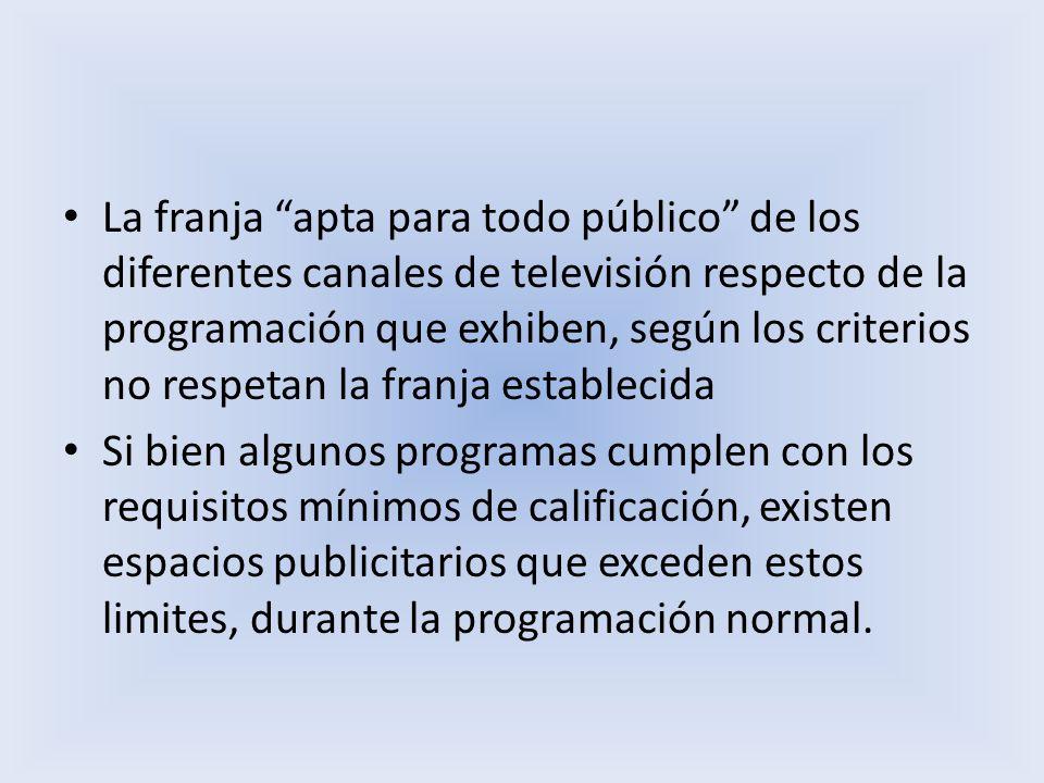 La franja apta para todo público de los diferentes canales de televisión respecto de la programación que exhiben, según los criterios no respetan la franja establecida Si bien algunos programas cumplen con los requisitos mínimos de calificación, existen espacios publicitarios que exceden estos limites, durante la programación normal.