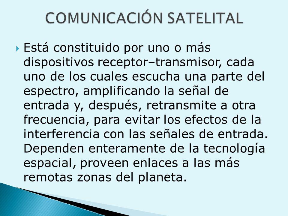  Está constituido por uno o más dispositivos receptor–transmisor, cada uno de los cuales escucha una parte del espectro, amplificando la señal de entrada y, después, retransmite a otra frecuencia, para evitar los efectos de la interferencia con las señales de entrada.