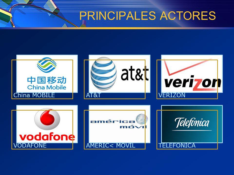 PRINCIPALES ACTORES China MOBILEAT&TVERIZON VODAFONEAMERIC< MOVILTELEFONICA