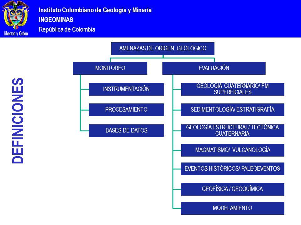 Instituto Colombiano de Geología y Minería INGEOMINAS República de Colombia DEFINICIONES