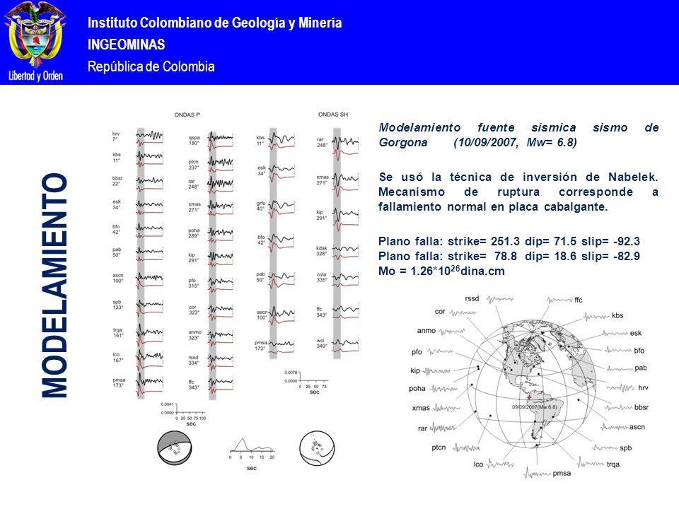 Instituto Colombiano de Geología y Minería INGEOMINAS República de Colombia Modelamiento fuente sísmica sismo de Gorgona (10/09/2007, Mw= 6.8) Se usó la técnica de inversión de Nabelek.